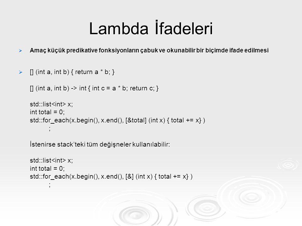 Lambda İfadeleri [] (int a, int b) { return a * b; }
